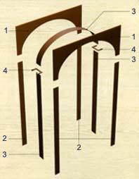 Как делать арку из двп